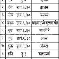 Mhaiskar MIFTA Festival 2012 Nominated Movie schedule